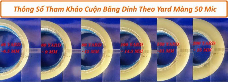 Cách kiểm tra số mét màng 50 Micron